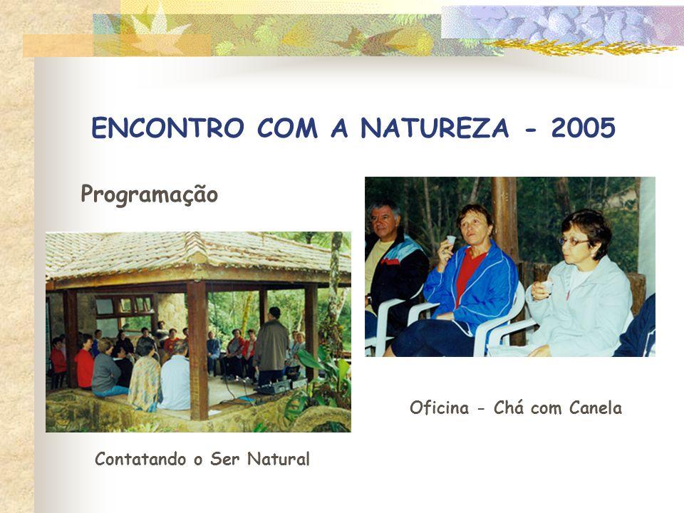 ENCONTRO COM A NATUREZA - 2005 Programação A Botânica Ecológica em nosso dia a dia Exercícios Naturais