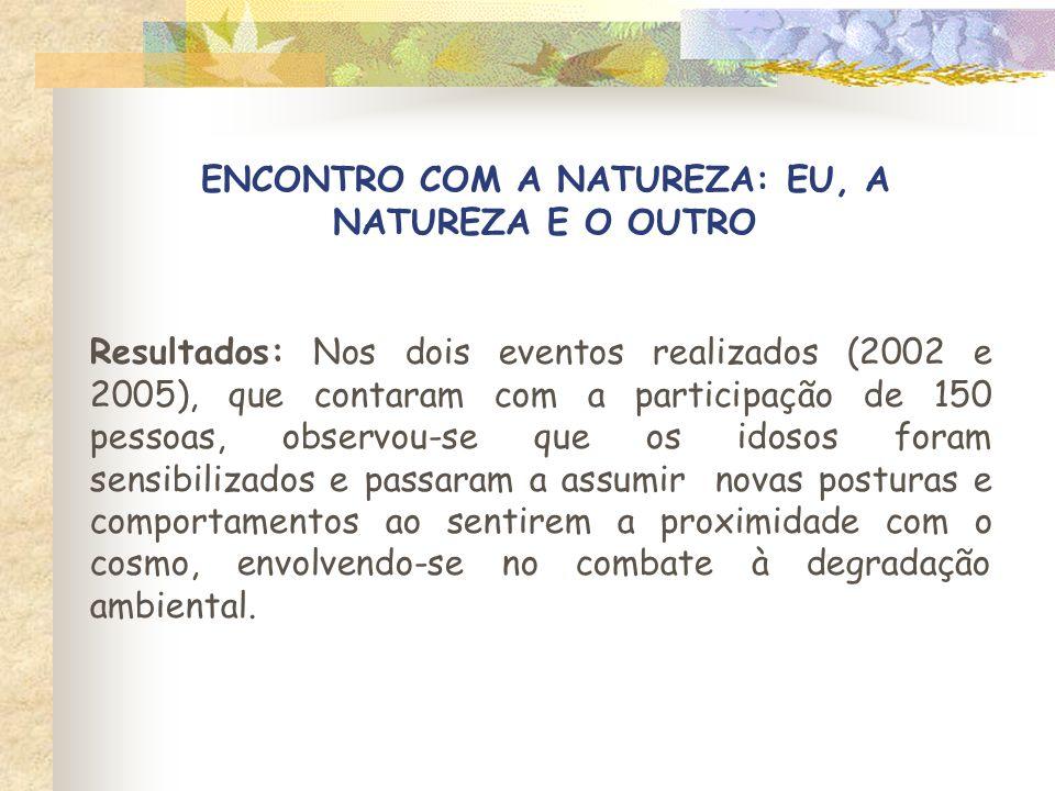 ENCONTRO COM A NATUREZA - 2005 Programação Contatando o Ser Natural Oficina - Chá com Canela