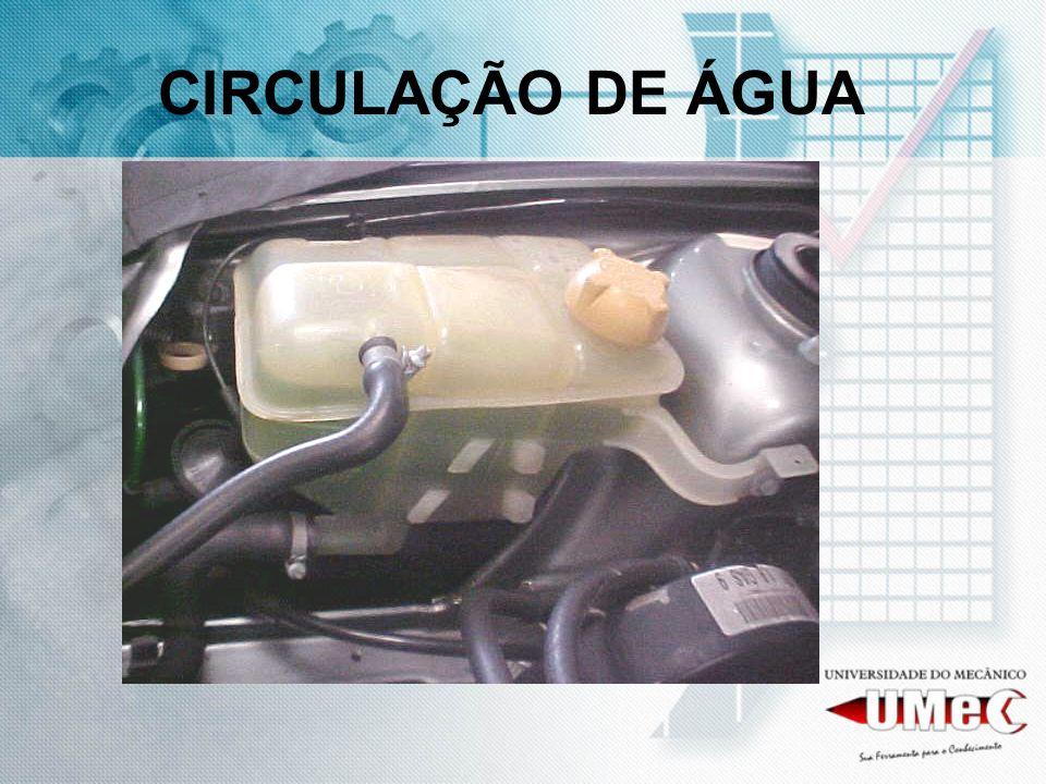CIRCULAÇÃO DE ÁGUA
