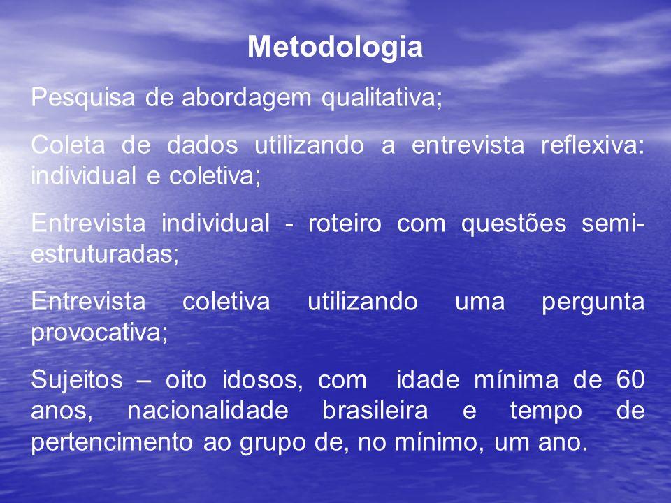 Metodologia Pesquisa de abordagem qualitativa; Coleta de dados utilizando a entrevista reflexiva: individual e coletiva; Entrevista individual - rotei