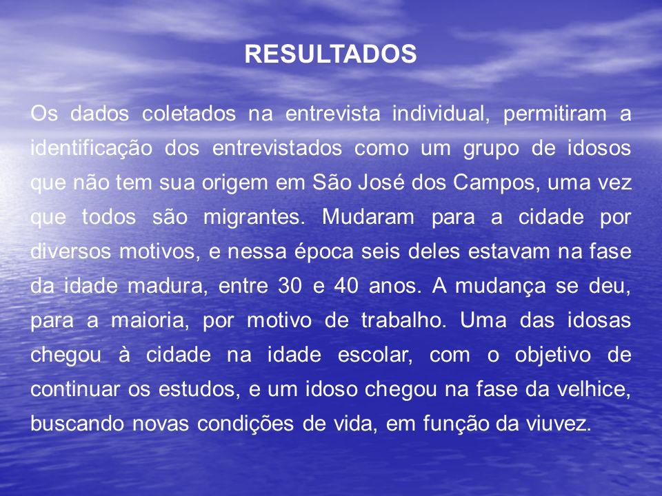 Os dados coletados na entrevista individual, permitiram a identificação dos entrevistados como um grupo de idosos que não tem sua origem em São José d