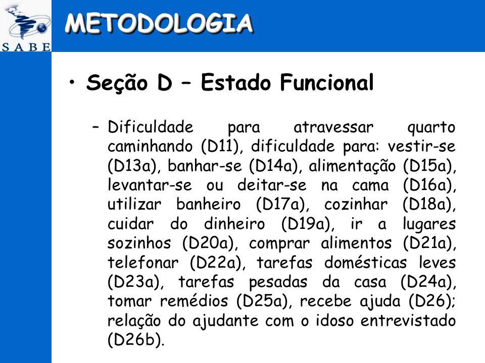 METODOLOGIAMETODOLOGIA Seção D – Estado Funcional –Dificuldade para atravessar quarto caminhando (D11), dificuldade para: vestir-se (D13a), banhar-se