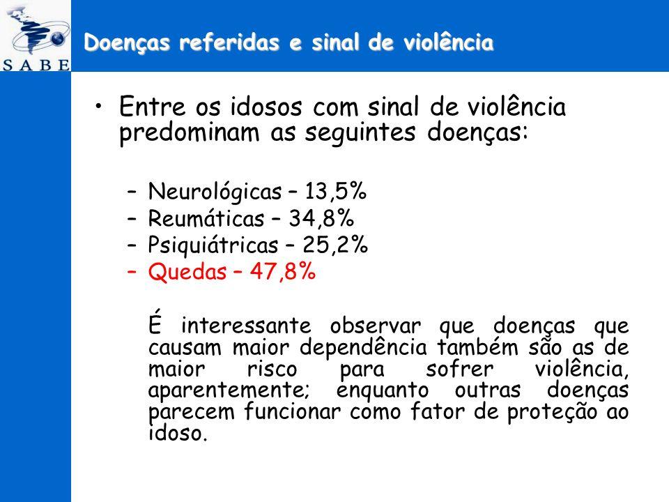 Doenças referidas e sinal de violência Entre os idosos com sinal de violência predominam as seguintes doenças: –Neurológicas – 13,5% –Reumáticas – 34,