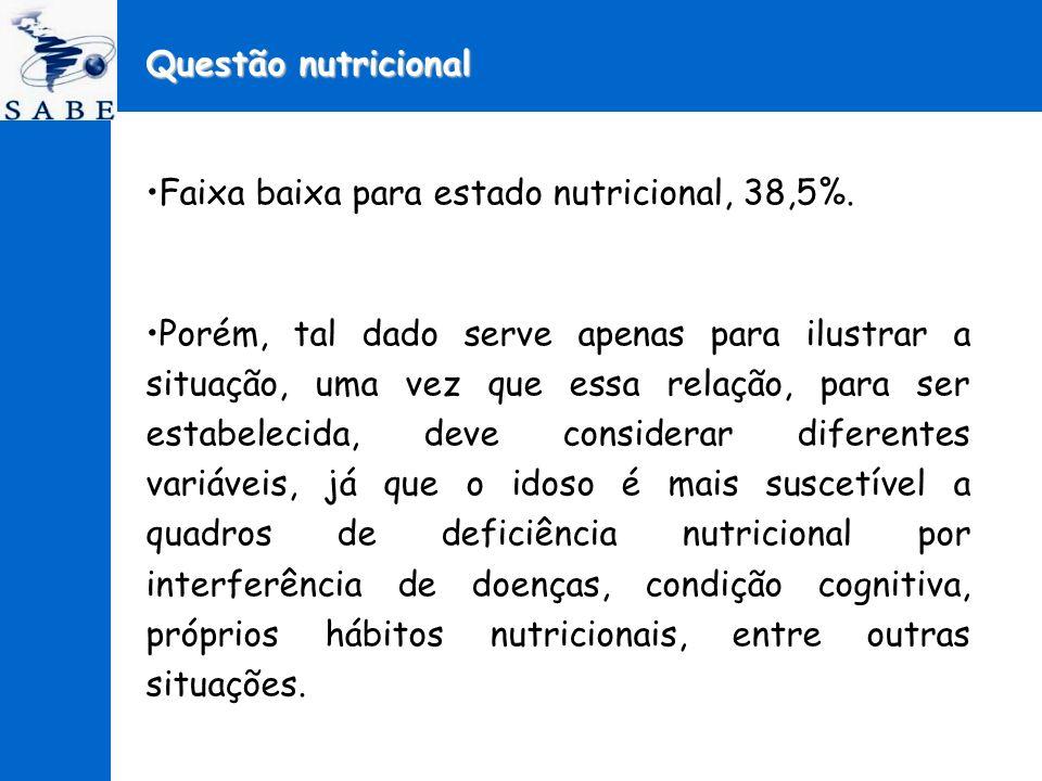 Faixa baixa para estado nutricional, 38,5%. Porém, tal dado serve apenas para ilustrar a situação, uma vez que essa relação, para ser estabelecida, de