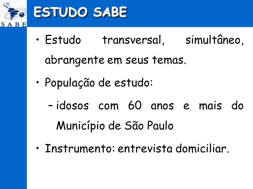 ESTUDO SABE Estudo transversal, simultâneo, abrangente em seus temas. População de estudo: –idosos com 60 anos e mais do Município de São Paulo Instru