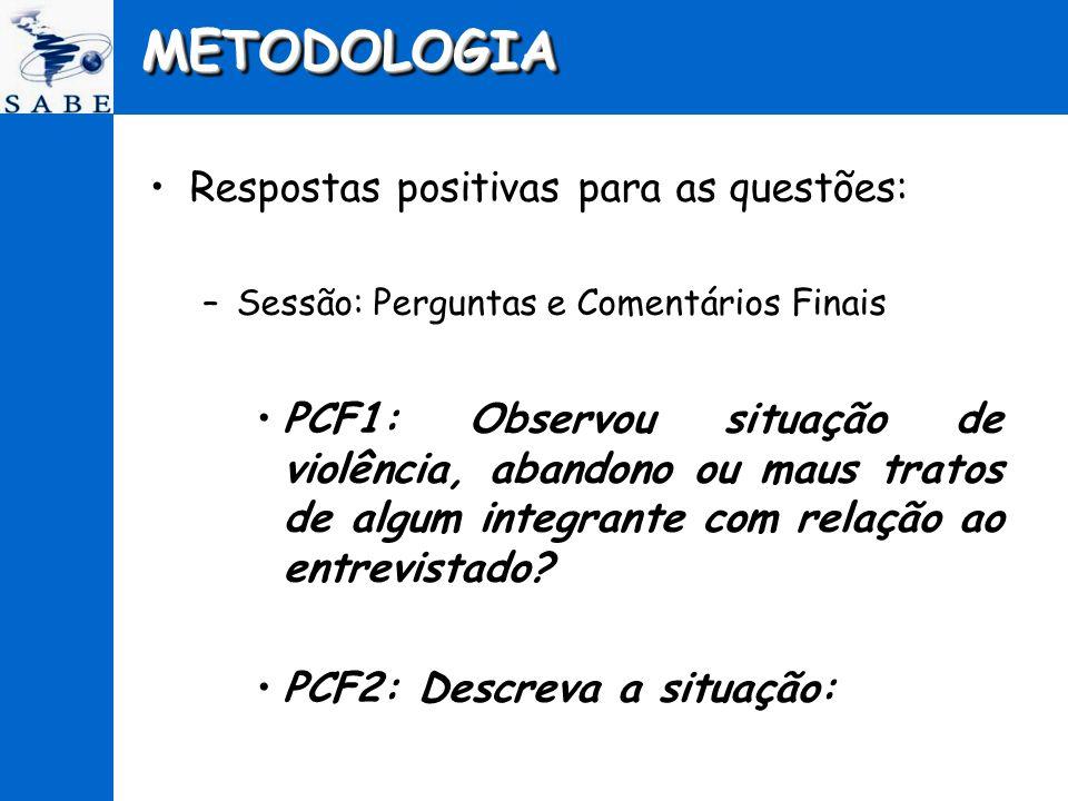 METODOLOGIAMETODOLOGIA Respostas positivas para as questões: –Sessão: Perguntas e Comentários Finais PCF1: Observou situação de violência, abandono ou