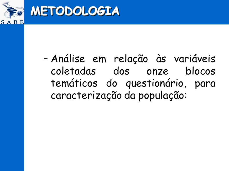 METODOLOGIAMETODOLOGIA Seção A – Informações Pessoais –Dados de idade (A1b), escolaridade (A5a e A6), estado marital (A13a).