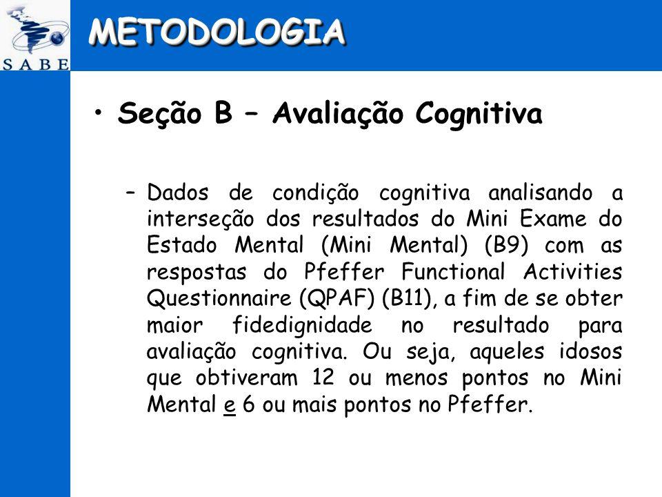 METODOLOGIAMETODOLOGIA Seção B – Avaliação Cognitiva –Dados de condição cognitiva analisando a interseção dos resultados do Mini Exame do Estado Menta