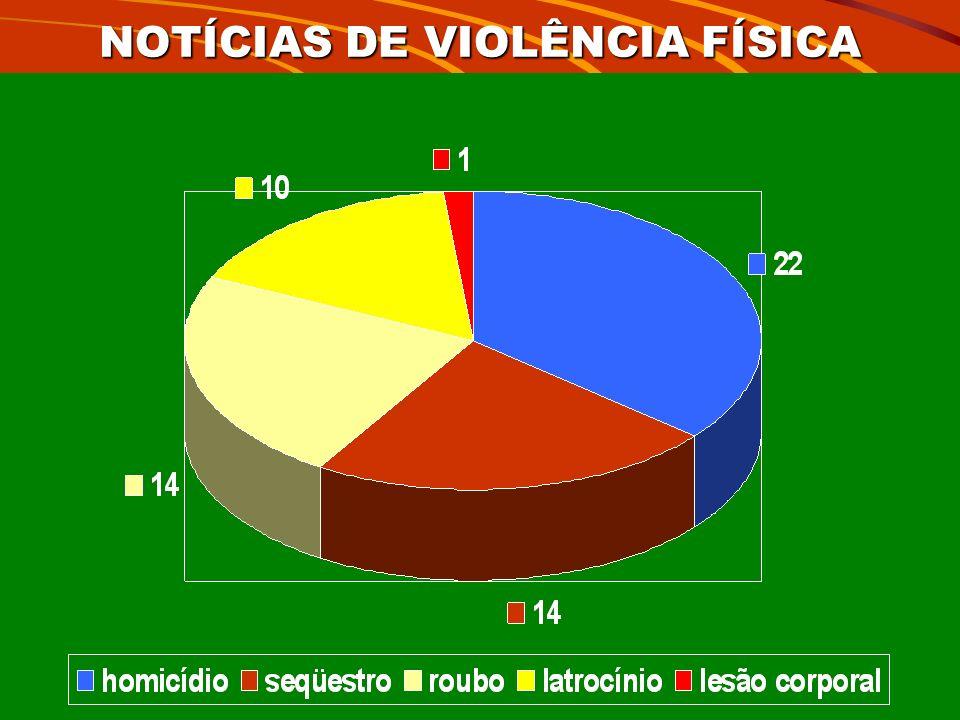 FONTE DE NOTÍCIAS DECORRENTE DE CRIME