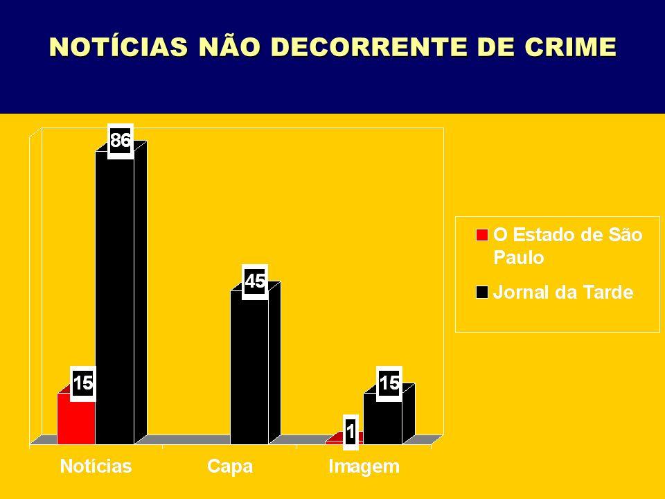 NOTÍCIAS NÃO DECORRENTE DE CRIME