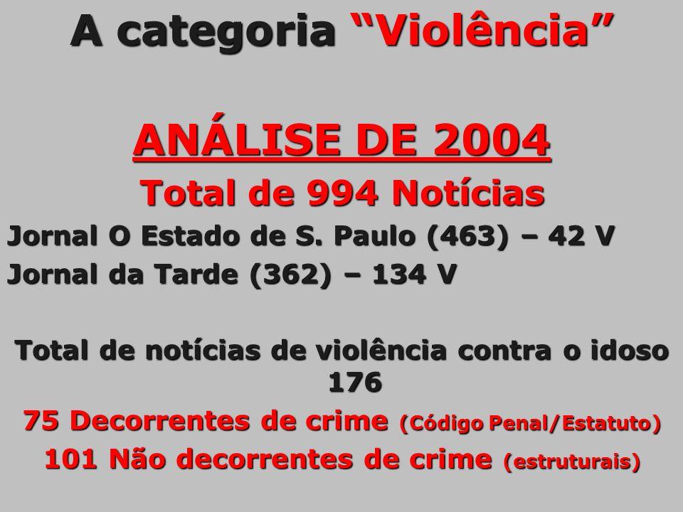 A categoria Violência ANÁLISE DE 2004 Total de 994 Notícias Jornal O Estado de S. Paulo (463) – 42 V Jornal da Tarde (362) – 134 V Total de notícias d