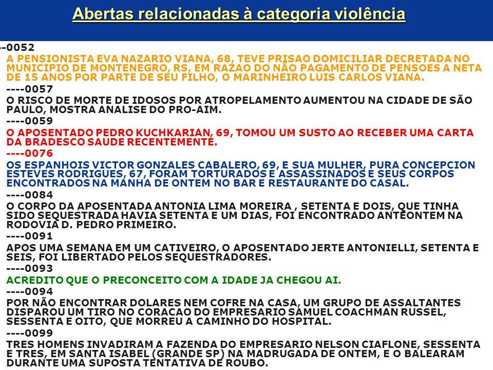 Abertas relacionadas à categoria violência ----0052 A PENSIONISTA EVA NAZARIO VIANA, 68, TEVE PRISAO DOMICILIAR DECRETADA NO MUNICIPIO DE MONTENEGRO,