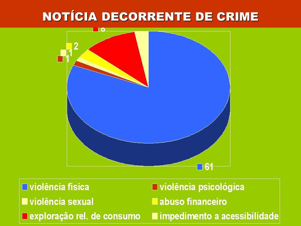 NOTÍCIA DECORRENTE DE CRIME