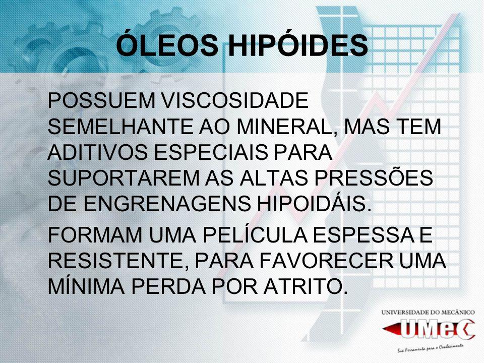 ÓLEOS HIPÓIDES POSSUEM VISCOSIDADE SEMELHANTE AO MINERAL, MAS TEM ADITIVOS ESPECIAIS PARA SUPORTAREM AS ALTAS PRESSÕES DE ENGRENAGENS HIPOIDÁIS. FORMA