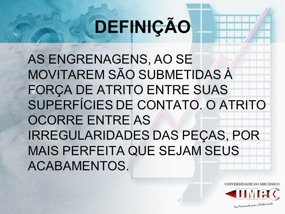 DETALHES COM O MOVIMENTO, O ATRITO ENTRE AS PEÇAS PROVOCA DESGASTE, AQUECIMENTO E PERDA DE ENERGIA.