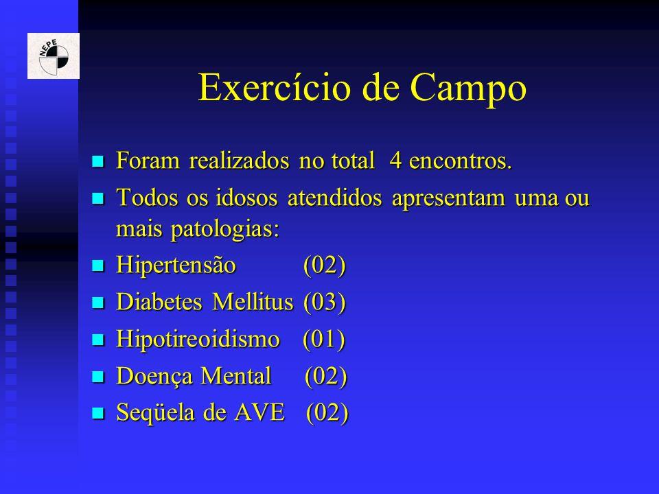 Exercício de Campo Foram realizados no total 4 encontros. Foram realizados no total 4 encontros. Todos os idosos atendidos apresentam uma ou mais pato