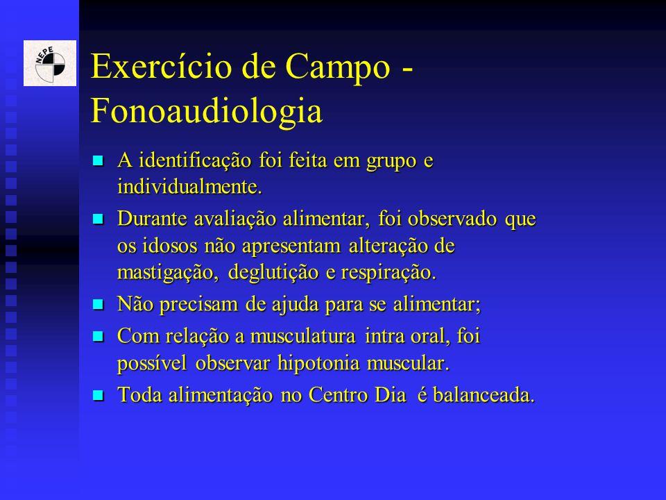 Exercício de Campo - Fonoaudiologia A identificação foi feita em grupo e individualmente. A identificação foi feita em grupo e individualmente. Durant