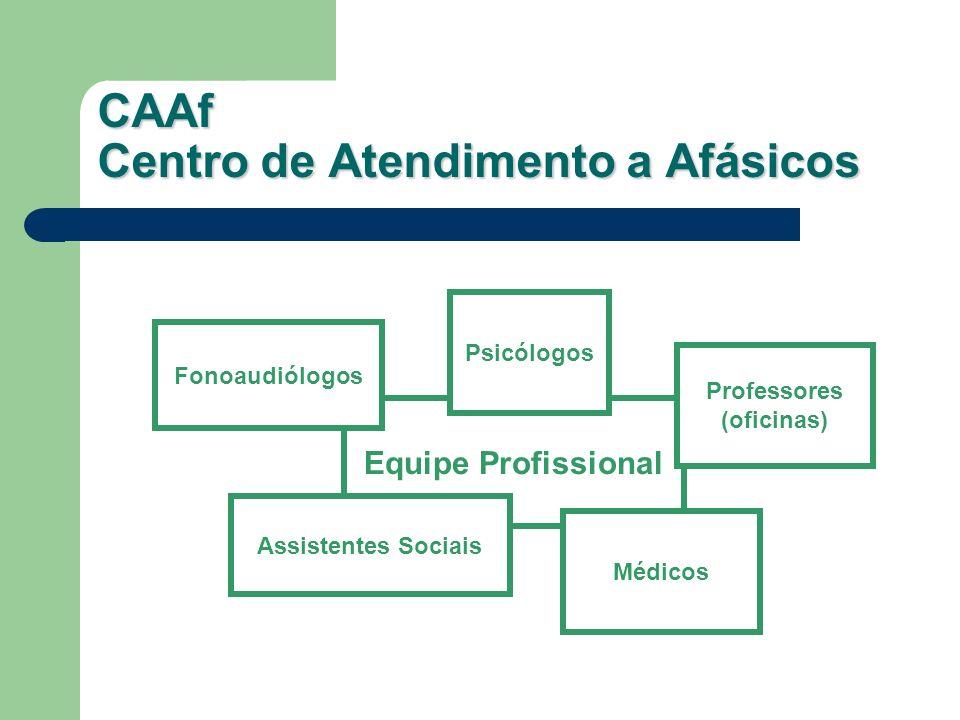 Equipe Profissional CAAf Centro de Atendimento a Afásicos Fonoaudiólogos Médicos Psicólogos Assistentes Sociais Professores (oficinas)