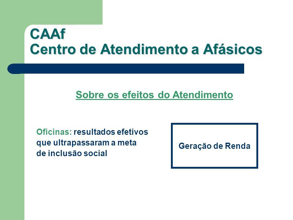 Oficinas: resultados efetivos que ultrapassaram a meta de inclusão social CAAf Centro de Atendimento a Afásicos Sobre os efeitos do Atendimento Geraçã