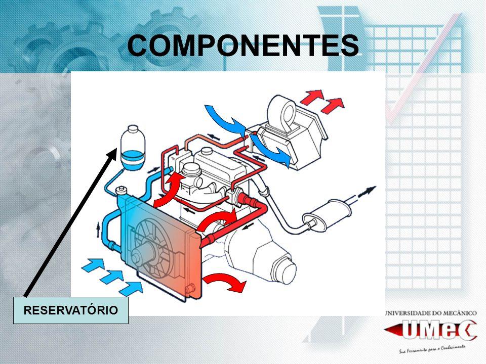 COMPONENTES RESERVATÓRIO