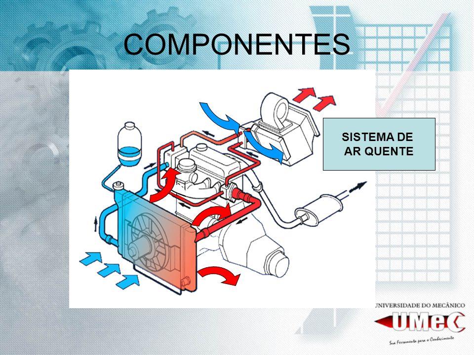 COMPONENTES SISTEMA DE AR QUENTE