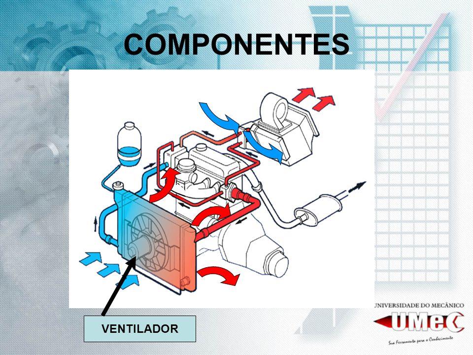 COMPONENTES VENTILADOR
