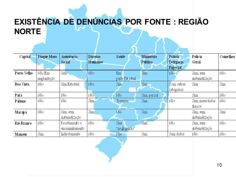 11 EXISTÊNCIA DE DENÚNCIAS POR FONTE : REGIÂO CENTRO OESTE