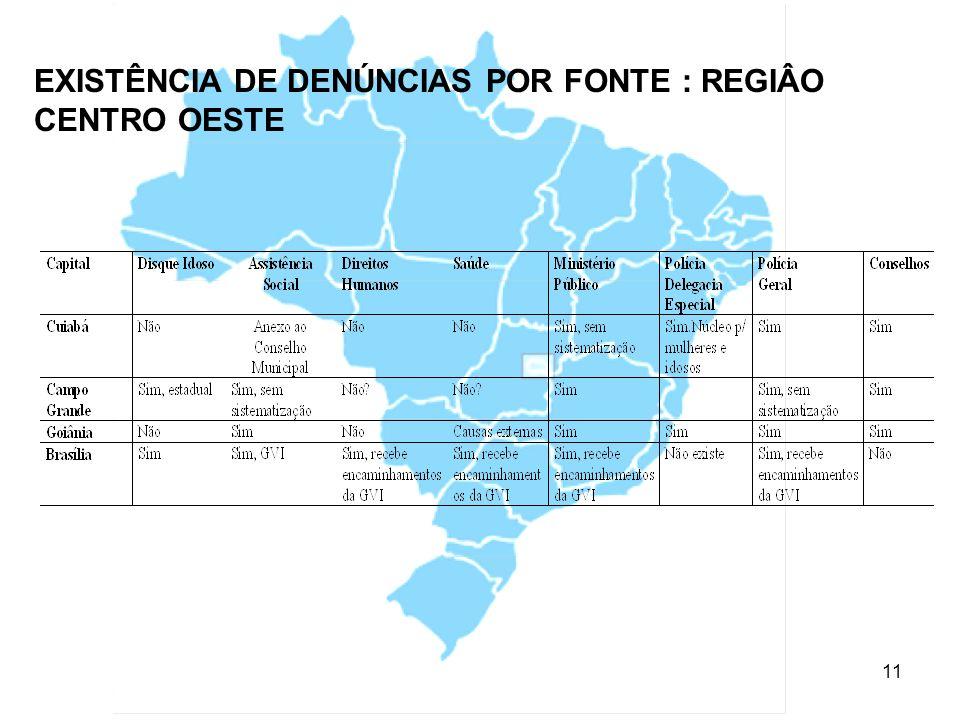 12 EXISTÊNCIA DE DENÚNCIAS POR FONTE : REGIÃO NORDESTE