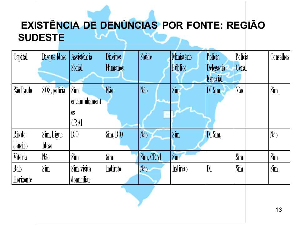 14 EXISTÊNCIA DE DENÚNCIAS POR FONTE : REGIÃO SUL Fonte: Faleiros, V.