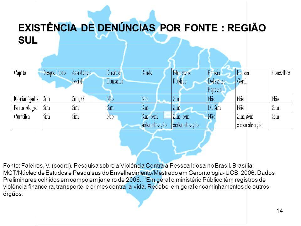 15 CAPITAL SÃO PAULO Dados Gerais: Habitantes: 10.434.252 (IBGE Censo de 2000 ) Esperança de Vida ao Nascer: 70,66 Idosos: 972.199 – 9,3% da População Idosos: Beneficiários do Benefício de Prestação continuada: 74.132 (Geo Suas - 2006) Índice de Exclusão Social (Pochmann): 0,667 Ranking: 30º