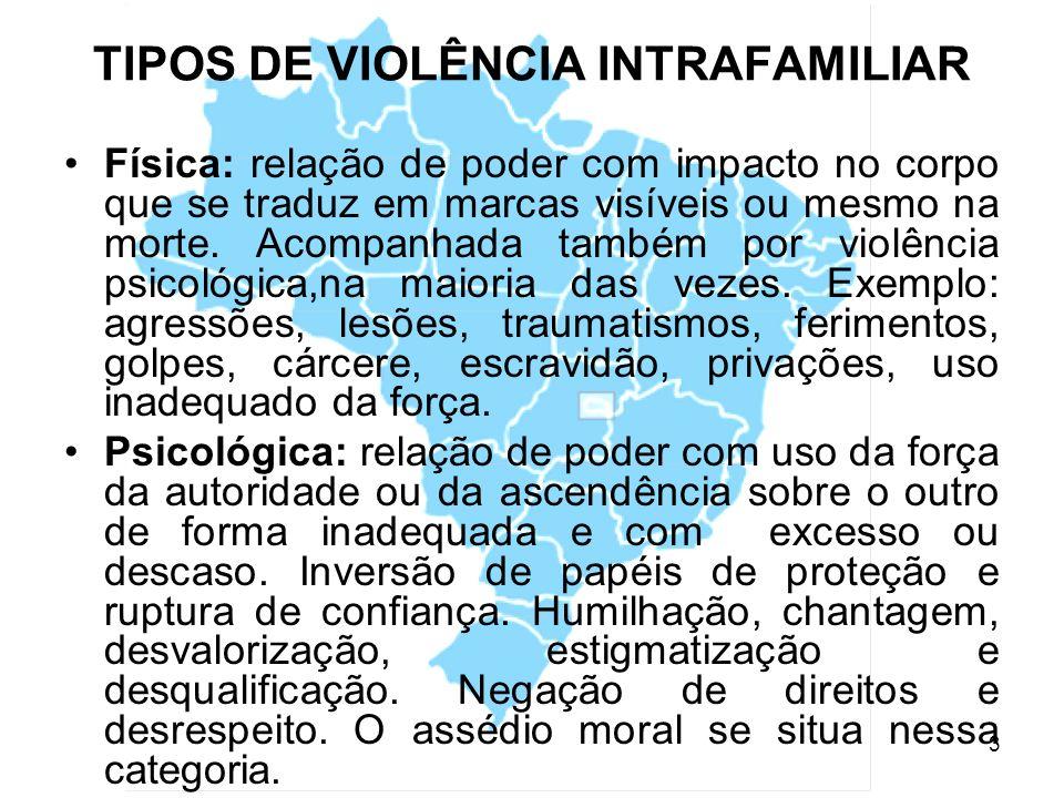 4 TIPOS DE VIOLÊNCIA INTRAFAMILIAR NEGLIGÊNCIA : relação de poder implicando abandono, descuido, desamparo, que traduz desresponsabilização e descompromisso do cuidado e do afeto.