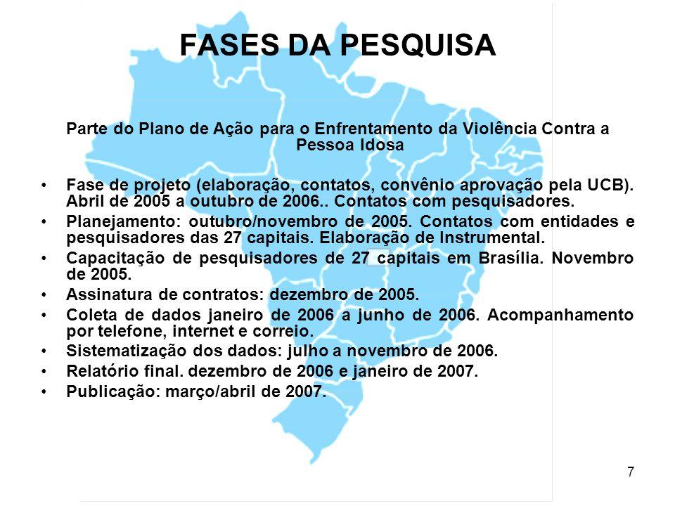8 INSTRUMENTAIS DE CAMPO Dados da capital com população, população idosa, beneficiários do BPC, morbidade e mortalidade por causas externas.