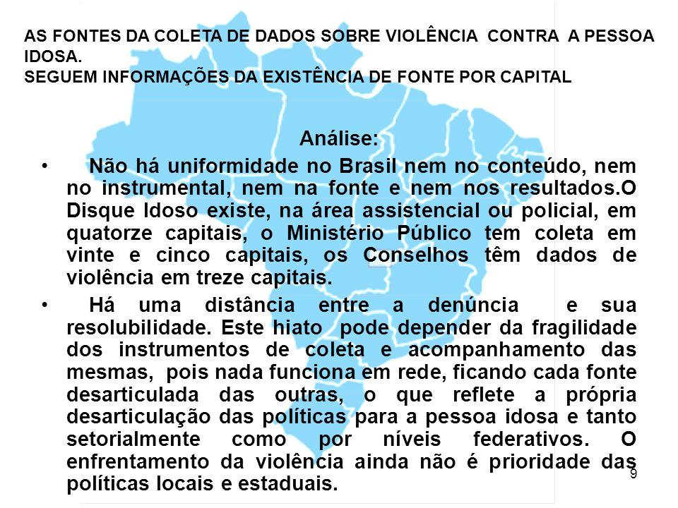 10 EXISTÊNCIA DE DENÚNCIAS POR FONTE : REGIÃO NORTE