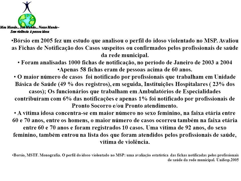 A Bórsio em 2005 fez um estudo que analisou o perfil do idoso violentado no MSP. Avaliou as Fichas de Notificação dos Casos suspeitos ou confirmados p