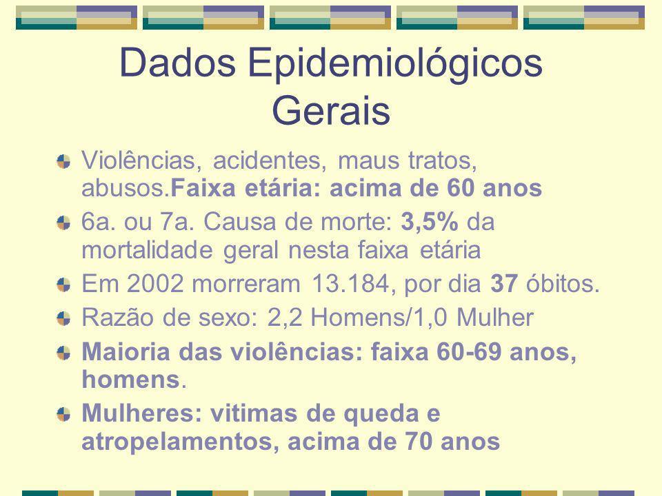 Dados Epidemiológicos Gerais Violências, acidentes, maus tratos, abusos.Faixa etária: acima de 60 anos 6a. ou 7a. Causa de morte: 3,5% da mortalidade