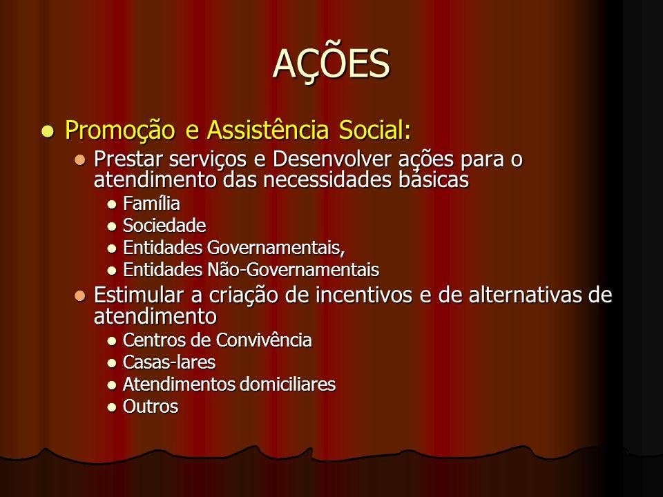 AÇÕES Promoção e Assistência Social: Promoção e Assistência Social: Prestar serviços e Desenvolver ações para o atendimento das necessidades básicas P