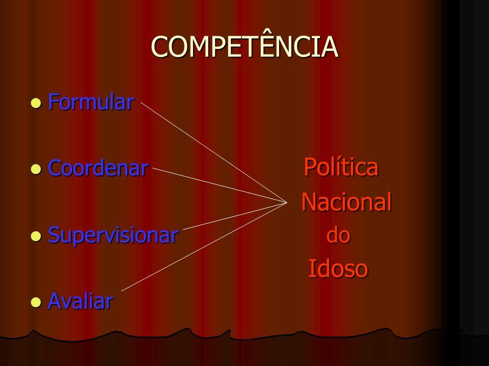 COMPETÊNCIA Formular Formular Coordenar Política Coordenar Política Nacional Nacional Supervisionar do Supervisionar do Idoso Idoso Avaliar Avaliar