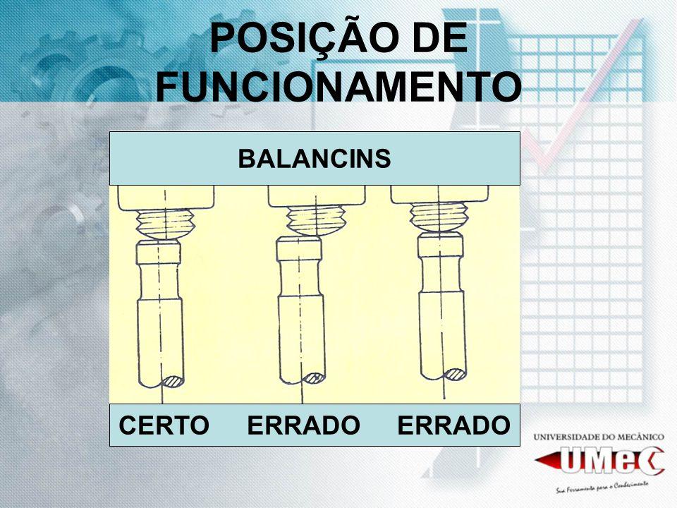 POSIÇÃO DE FUNCIONAMENTO CERTO ERRADO ERRADO BALANCINS
