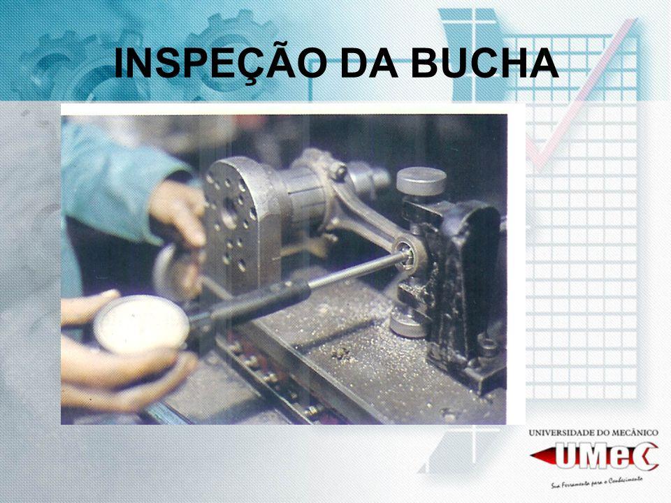 INSPEÇÃO DA BUCHA