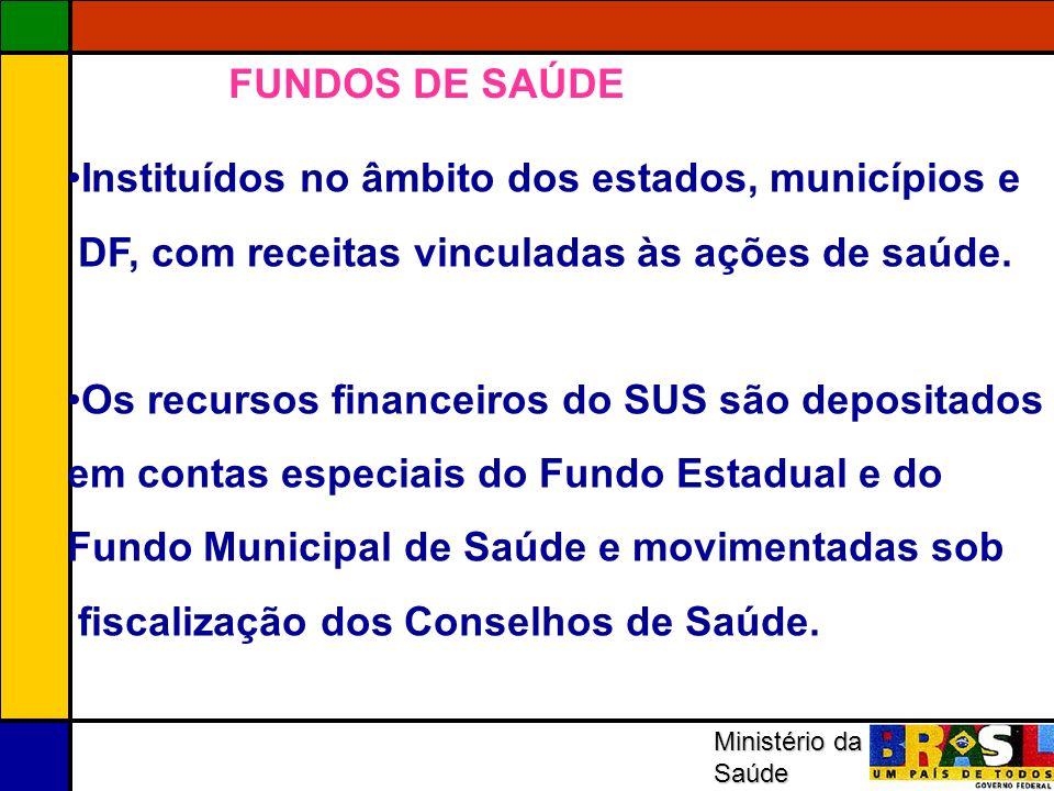 Ministério da Saúde FUNDOS DE SAÚDE Instituídos no âmbito dos estados, municípios e DF, com receitas vinculadas às ações de saúde. Os recursos finance