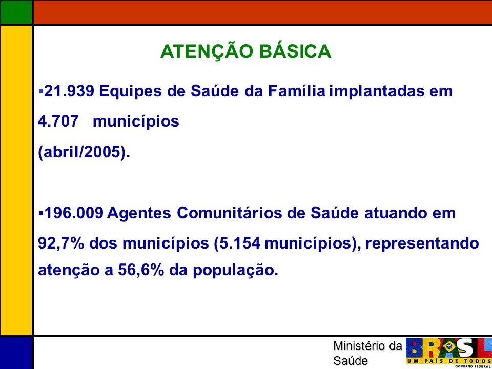 Ministério da Saúde 21.939 Equipes de Saúde da Família implantadas em 4.707 municípios (abril/2005). 196.009 Agentes Comunitários de Saúde atuando em