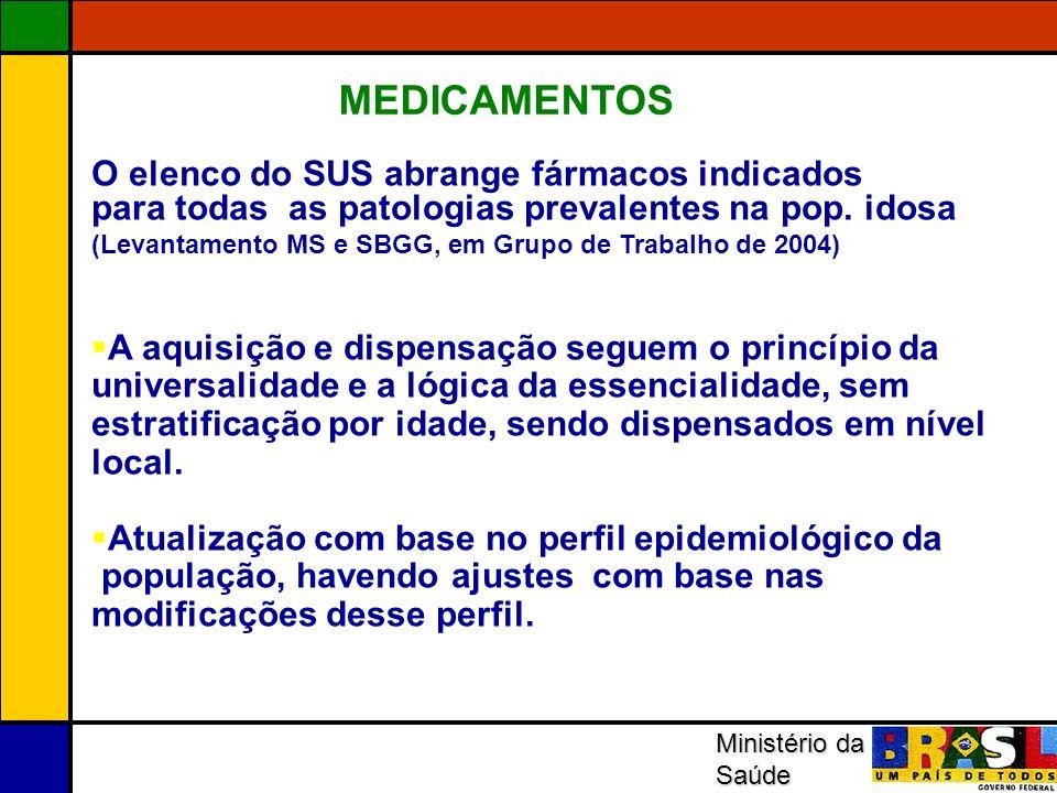 Ministério da Saúde O elenco do SUS abrange fármacos indicados para todas as patologias prevalentes na pop. idosa (Levantamento MS e SBGG, em Grupo de