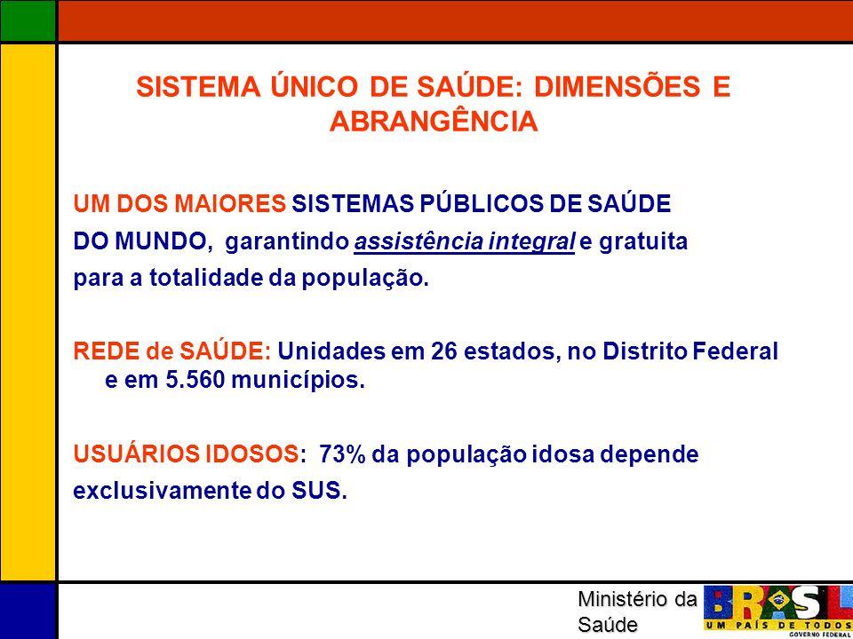 Ministério da Saúde SISTEMA ÚNICO DE SAÚDE: DIMENSÕES E ABRANGÊNCIA UM DOS MAIORES SISTEMAS PÚBLICOS DE SAÚDE DO MUNDO, garantindo assistência integra