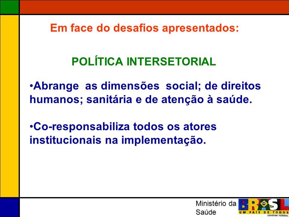 Ministério da Saúde Abrange as dimensões social; de direitos humanos; sanitária e de atenção à saúde. Co-responsabiliza todos os atores institucionais