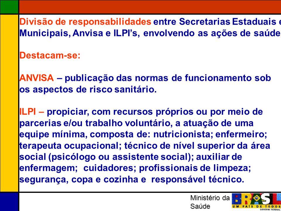 Ministério da Saúde Divisão de responsabilidades entre Secretarias Estaduais e Municipais, Anvisa e ILPIs, envolvendo as ações de saúde. Destacam-se: