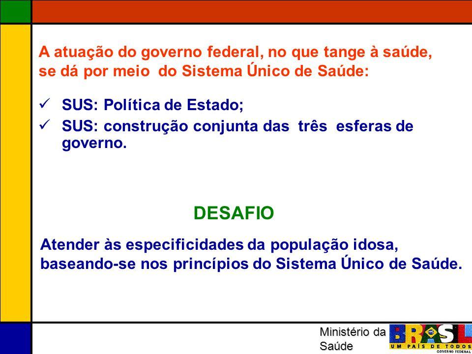 Ministério da Saúde SUS: Política de Estado; SUS: construção conjunta das três esferas de governo. A atuação do governo federal, no que tange à saúde,
