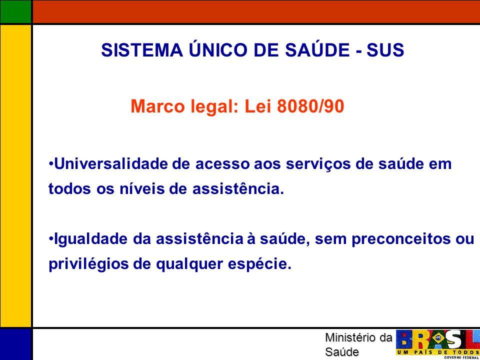 Ministério da Saúde Universalidade de acesso aos serviços de saúde em todos os níveis de assistência. Igualdade da assistência à saúde, sem preconceit