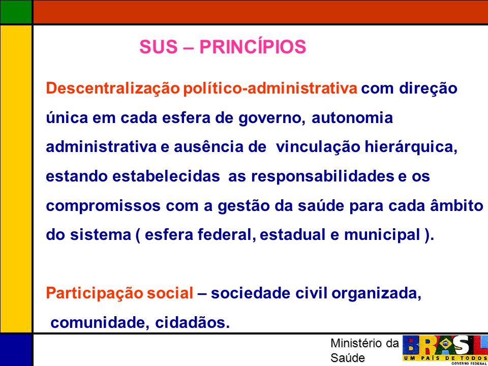 Ministério da Saúde Descentralização político-administrativa com direção única em cada esfera de governo, autonomia administrativa e ausência de vincu