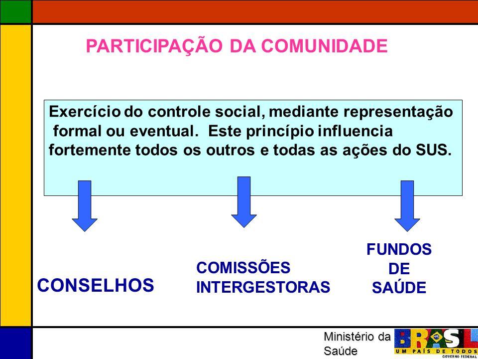 Ministério da Saúde PARTICIPAÇÃO DA COMUNIDADE Exercício do controle social, mediante representação formal ou eventual. Este princípio influencia fort