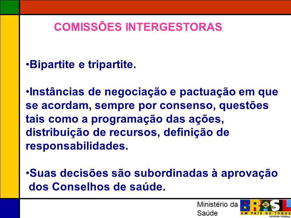 Ministério da Saúde COMISSÕES INTERGESTORAS Bipartite e tripartite. Instâncias de negociação e pactuação em que se acordam, sempre por consenso, quest